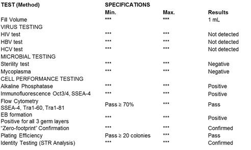iPSC-NSC-master-test